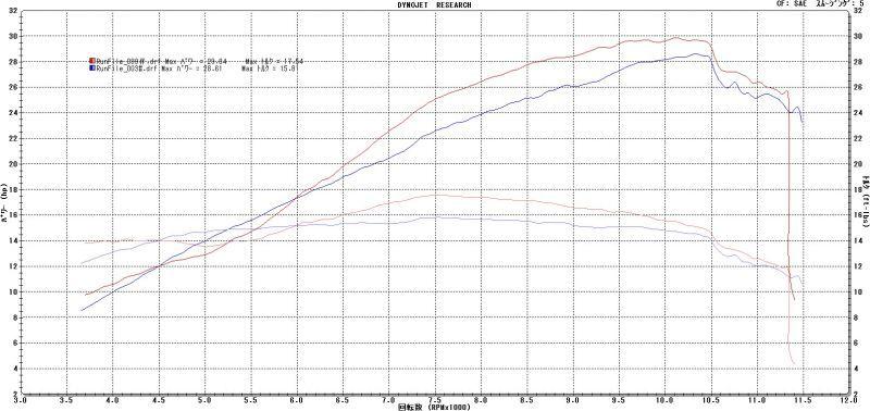 画像3: KTM RC250 TRエキゾーストシステム アルミサイレンサーΦ100x500mm レースタイプ
